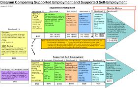 Technical Support Specialist Job Description Technical Support Job