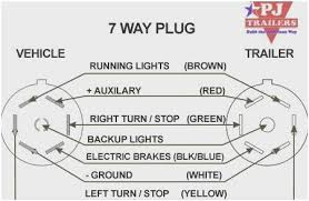 ford wiring diagram trailer brandforesight co ford f150 trailer wiring diagram prettier ford trailer wiring
