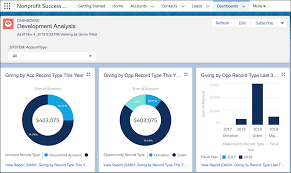 Access And Customize Npsp Fundraising Dashboards Unit