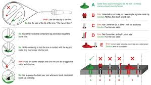 how to er through hole ering learn sparkfun com alt text