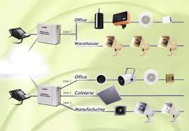similiar telephone paging system keywords sistemas de audiocon múltiples zonas ambientadas y con múltiples