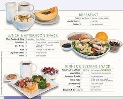 Healthy Diet Chart For Heart Patients Whats The Healthiest Diet To Follow If Youre Not A