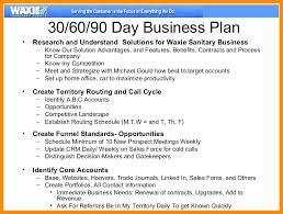 30 60 90 Business Plan Development Action Plan Template Business 30 60 90 Day Format Fresh