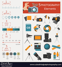 Elements Of Design And Composition Top 5 Elements Of Composition In Photography Subodh Bajpai
