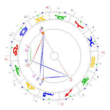 Freddie Mercury The Astrological Psychology Website