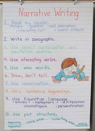 10 Things To Remember When Writing A Narrative Book Units