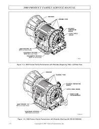 100 [ allison transmission wtec iii wiring diagram ] allison allison 4500 rds service manual at Allison 4000rds Wiring Harness