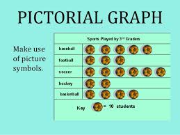 Different Diagrams Charts In Modern Education Educational