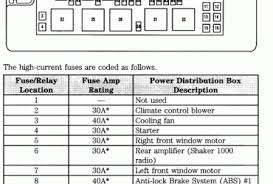 similiar 2006 mustang fuse box diagram keywords 2006 mustang fuse box diagram wedocable