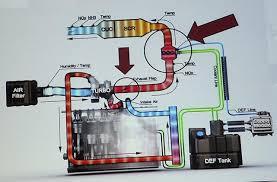 7110 case ih wiring diagrams online 7110 auto wiring diagram 9230 case ih wiring schematic 9230 home wiring diagrams on 7110 case ih wiring diagrams online