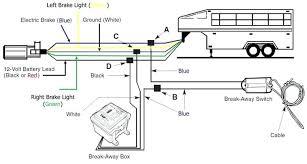 wiring for trailer brakes trailer breakaway switch wiring diagram trailer brake breakaway wiring diagram electric trailer brakes breakaway wiring diagram hopkins trailer breakaway wiring diagram trailer breakaway switch on hopkins breakaway wiring diagram