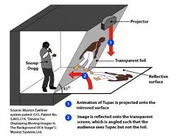 how tupac hologram works how coachellas tupac hologram worked easily explained the mary sue