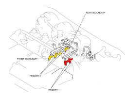 fuel injector info page 5 rx8club com injectors are bosh disc type high impedance 13 ohm a denso connector