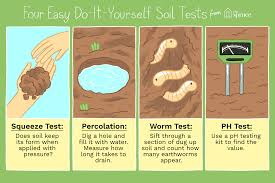 ilration of four diffe diy soil tests