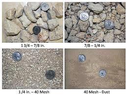 Crushed Rock Sizes Chart