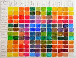 Winsor Newton Cotman 12 Pan Pocketbox Colour Chart