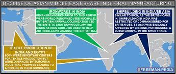 Spec Chart Ap World History Modern 1750 1900 Freemanpedia
