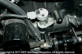 moses ludel's 4wd mechanix magazine jeep multi point injection Jeep Wrangler Trailer Wiring Harness at Ckp Sensor Wiring Harness Jeep Tj