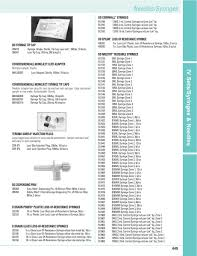 4md Medical Catalog Pages 451 500 Text Version Fliphtml5