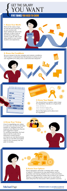 careers in writing that pay well ideas about resume review  17 best images about career infographics resume 17 best images about career infographics resume tips infographic