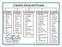 Transition Essay Examples List Transition Words Expository Essay Www Moviemaker Com
