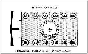 1989 jaguar xjs wiring diagram 1989 image wiring xjs v12 wiring diagram wiring diagrams and schematics on 1989 jaguar xjs wiring diagram