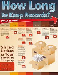 Medical Chart Shredding How Long To Keep Your Records For Shred Nations