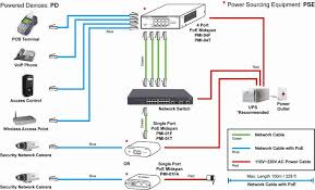 gigabit ethernet cable wiring diagram on gigabit images free Ethernet Crossover Cable Wiring Diagram gigabit ethernet cable wiring diagram 11 gigabit ethernet crossover cable gigabit ethernet pinout ethernet crossover cable diagram