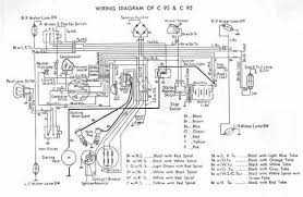 wiring schematic 4 stroke net all the data for your honda honda c92 wiring schematic