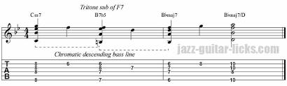 Tritone Substitution Jazz Guitar Lick Bb Jazz Guitar