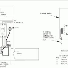 amazing portable generator neutral rewiring plus wonderful wiring Ixl Tastic Wiring Diagram marvellous wiring diagram for generac home generator the wiring diagram together with wiring diagram generac ixl tastic switch wiring diagram
