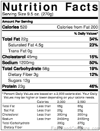 Mcdonalds Carbohydrate Chart Mcdonalds Premium Mcwrap Chicken Ranch Crispy Nutrition