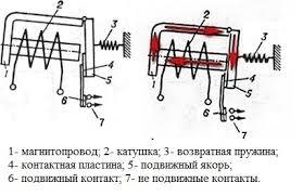 реле контрольной лампы заряда работа реле