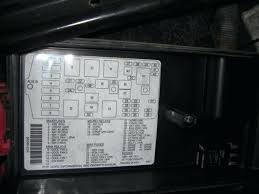 1998 chevy lumina fuse box diagram auto genius wiring 1984 Corvette Fuse Box Location 1999 chevy lumina fuse box location blazer diagram map portray wiring