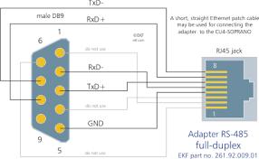 rs232 to rj45 pin diagram wiring diagrams rj45 to db9 adapter wiring diagram digital