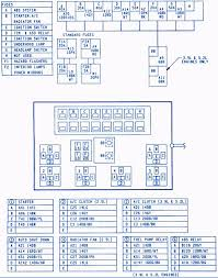 97 dodge dakota fuse panel wiring diagram shrutiradio 02 dodge dakota fuse box diagram at 2002 Dodge Dakota Fuse Panel Diagram