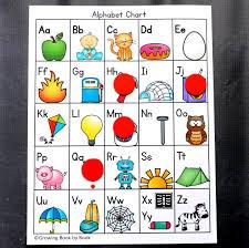 Printable Abc Chart The Best Free Printable Alphabet Chart