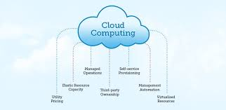What Is Cloud Computing And Its Advantages Net Solutions