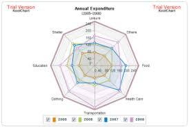 Kool Chart Radar Html5 Chart Kool Chart Mineralcc