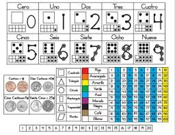Kids Learn Spanish Chart To Reinforce Numbers Coins Colors