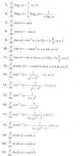 Derivatives Sheet Math Common Derivatives And Integrals