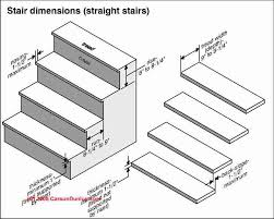 Small Picture Stair dimensions C Carson Dunlop Associates Pets and Puppies