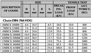 Anchor Chain Size Chart Short Link Din766 Anchor Chain 6mm 7mm 8mm 10mm Action