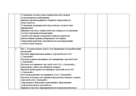 Отчет по прохождению производственной практики по  Отчёт по практике Отчет по прохождению производственной практики по профессиональному модулю ПМ 01