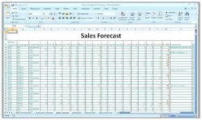 Budget Vs Forecast Vs Actual Template Luxury Design Forecast Excel