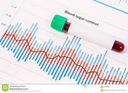 Blood Collection Tubes And Tests Chart Sample Blood For Screening Diabetic Test In Blood Tube