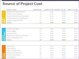 software development project budget template excel wedding budget template 3 project bud template excel