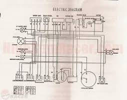 110cc atv wiring diagram wiring diagram pocket bike wiring harness diagram diagrams