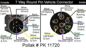 wiring diagram 7 pin trailer plug wiring diagram best 10 trailer wiring diagram 7 pin at Trailer Plug Wiring Diagrams