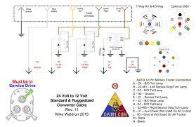strat wiring diagram 5 way switch mexican strat hss wiring diagram strat wiring diagram 5 way switch 5 way switch wiring wiring solutions